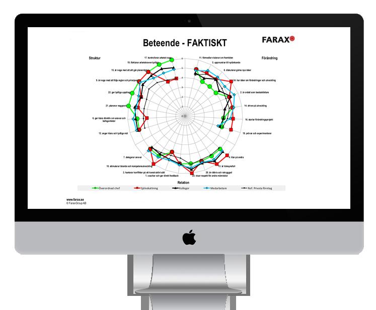 Farax profil.png