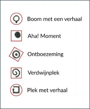 Legenda bij Arita's ontdekkingsreis door Amsterdam. We breiden de legenda uit. Ideeën welkom op de Taal & Tekens pagina.