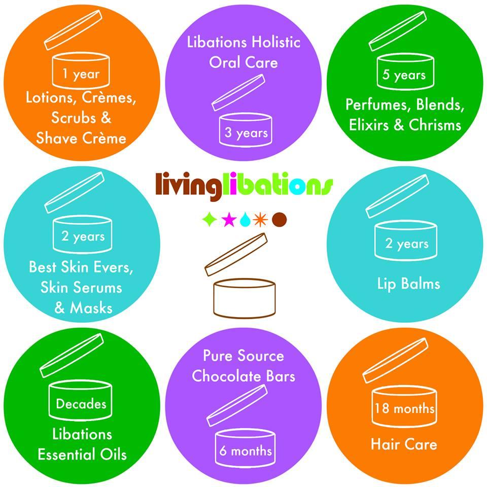 Living Libations