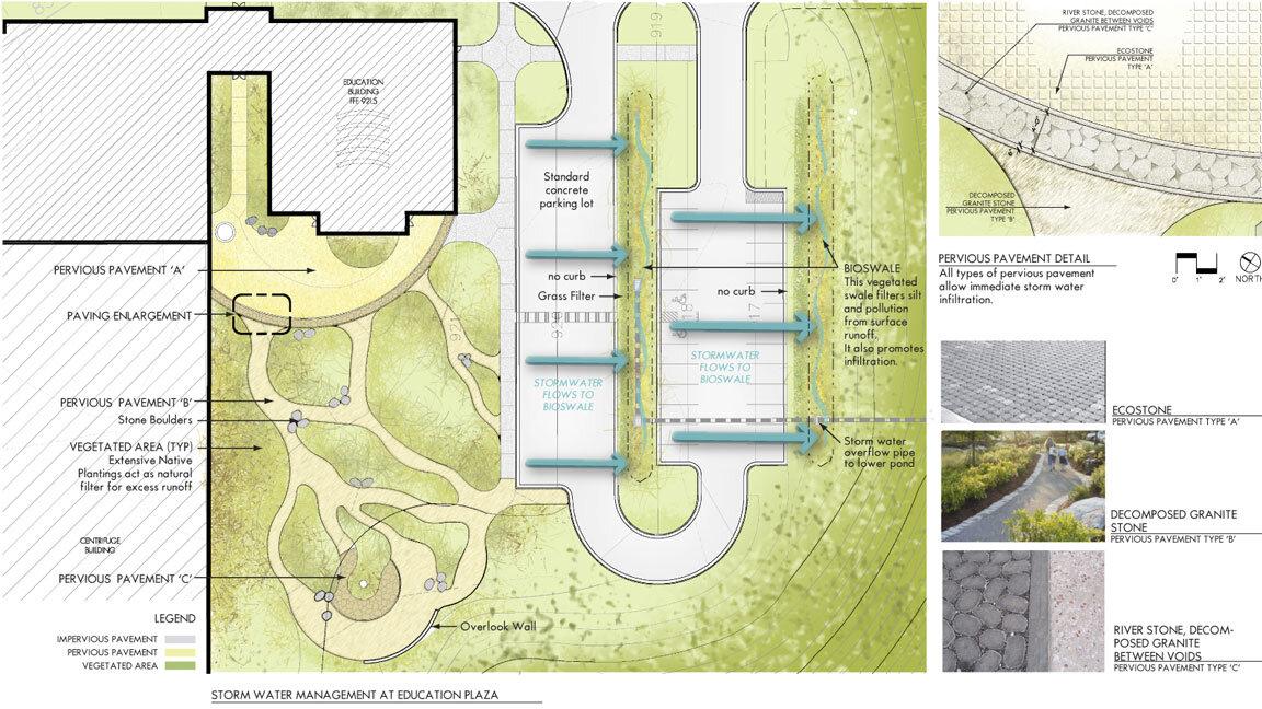 Johns Creek EC_Stormwater DiagramW.jpg