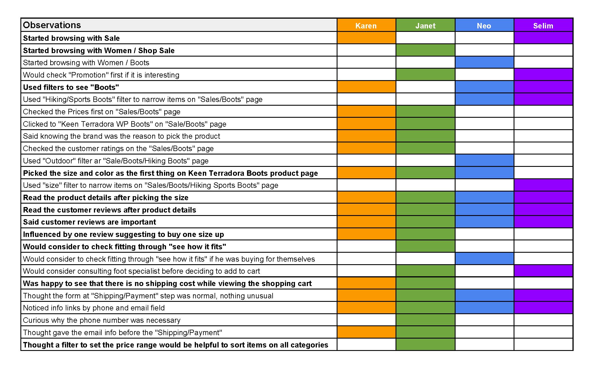 Rainbow Chart-Karavel shoes.png