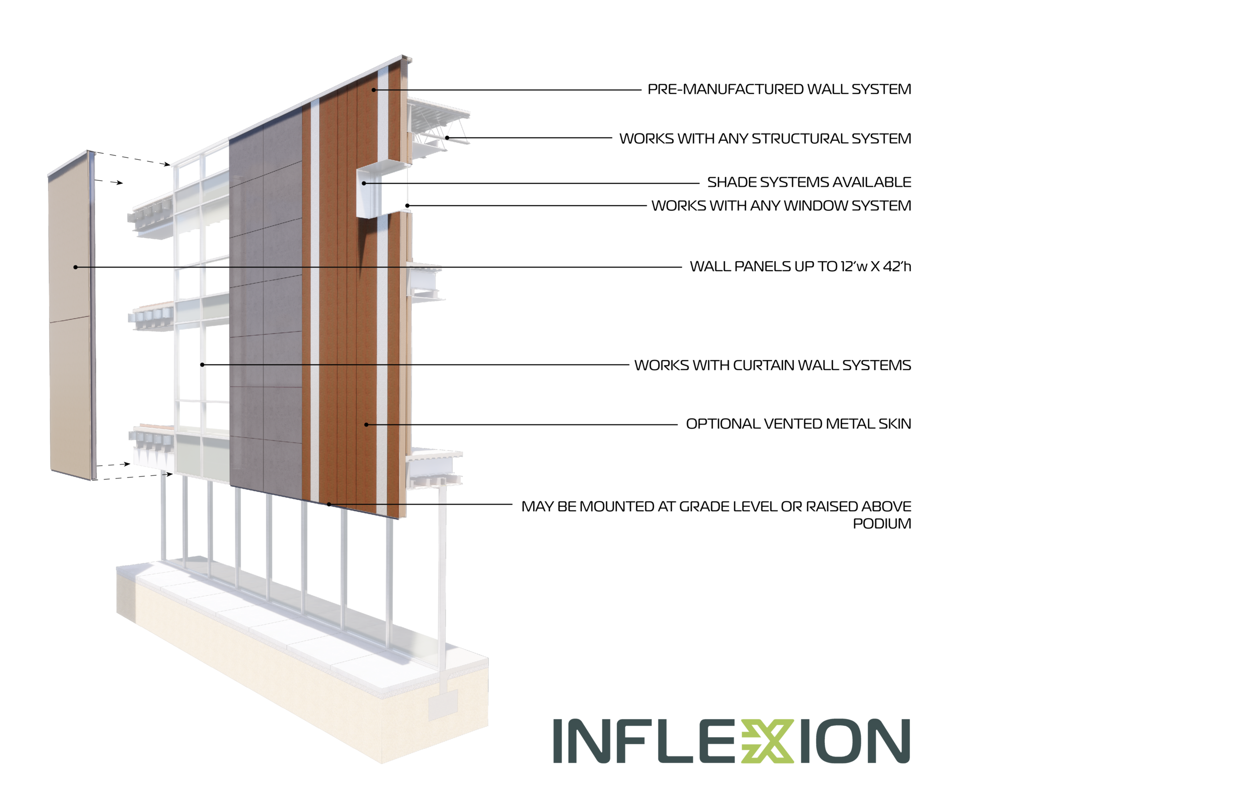 INFLEXION+WALL+DIAGRAM+(180202).jpg