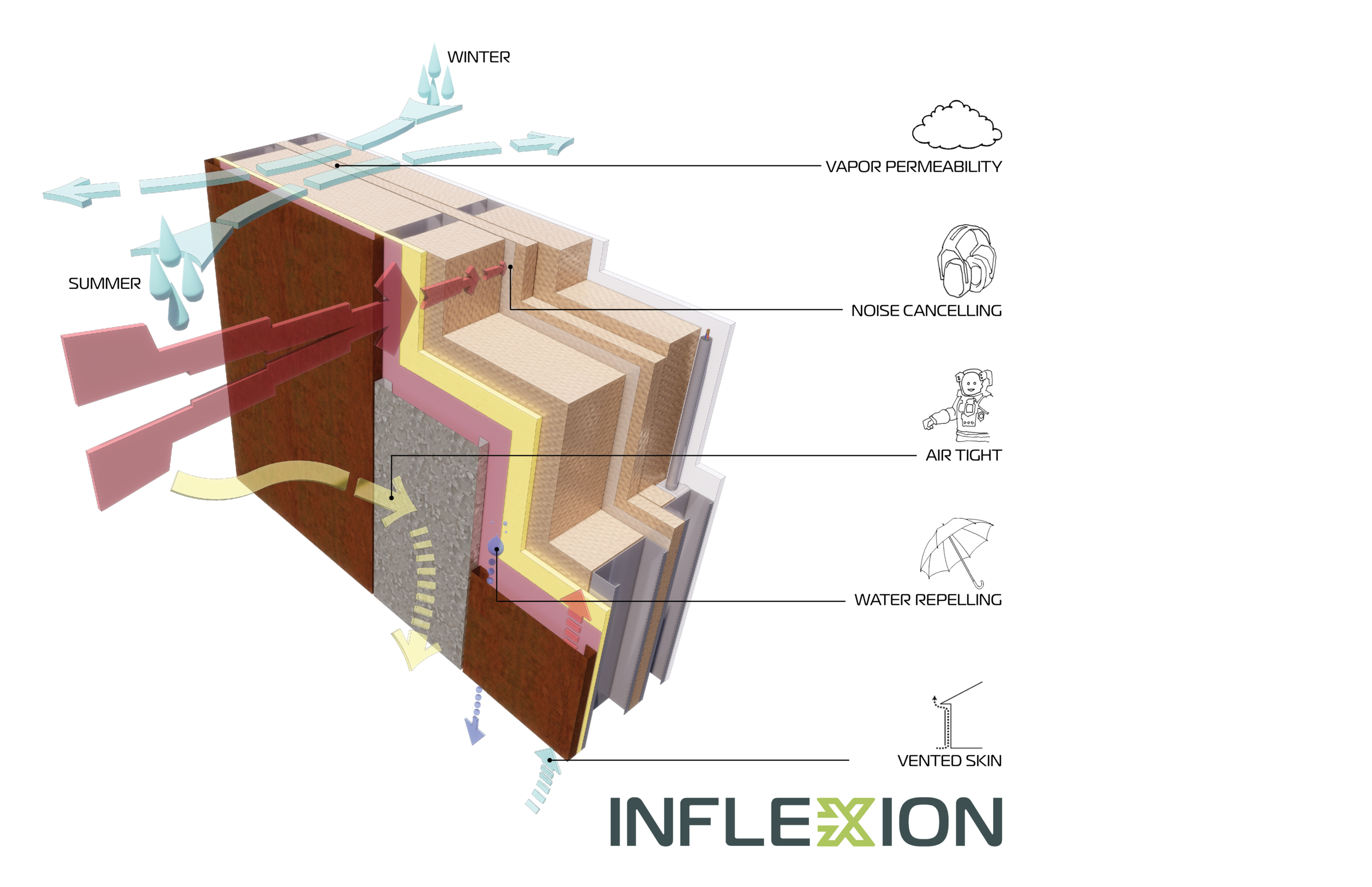 INFLEXION PRODUCT DIAGRAMS2.png
