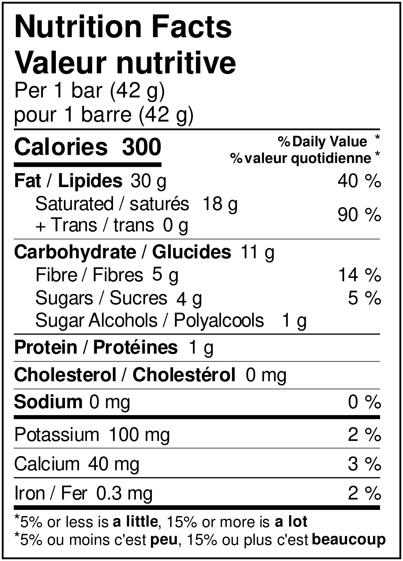 Nutritional Info for Raspberry Bar