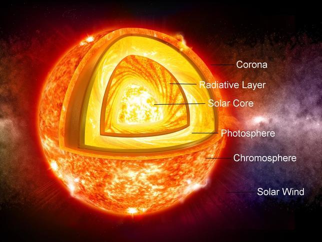 Solar Core.jpg