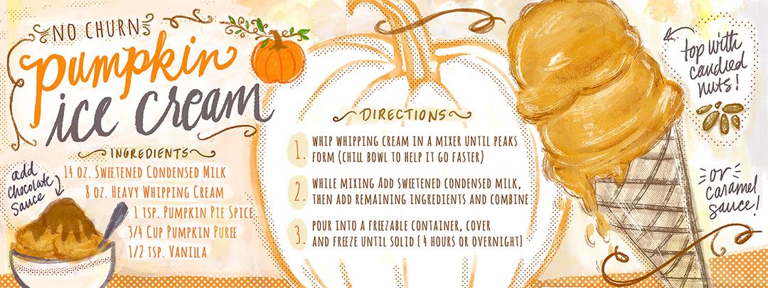 Pumpkin Ice Cream featured on TheyDrawandCook.com