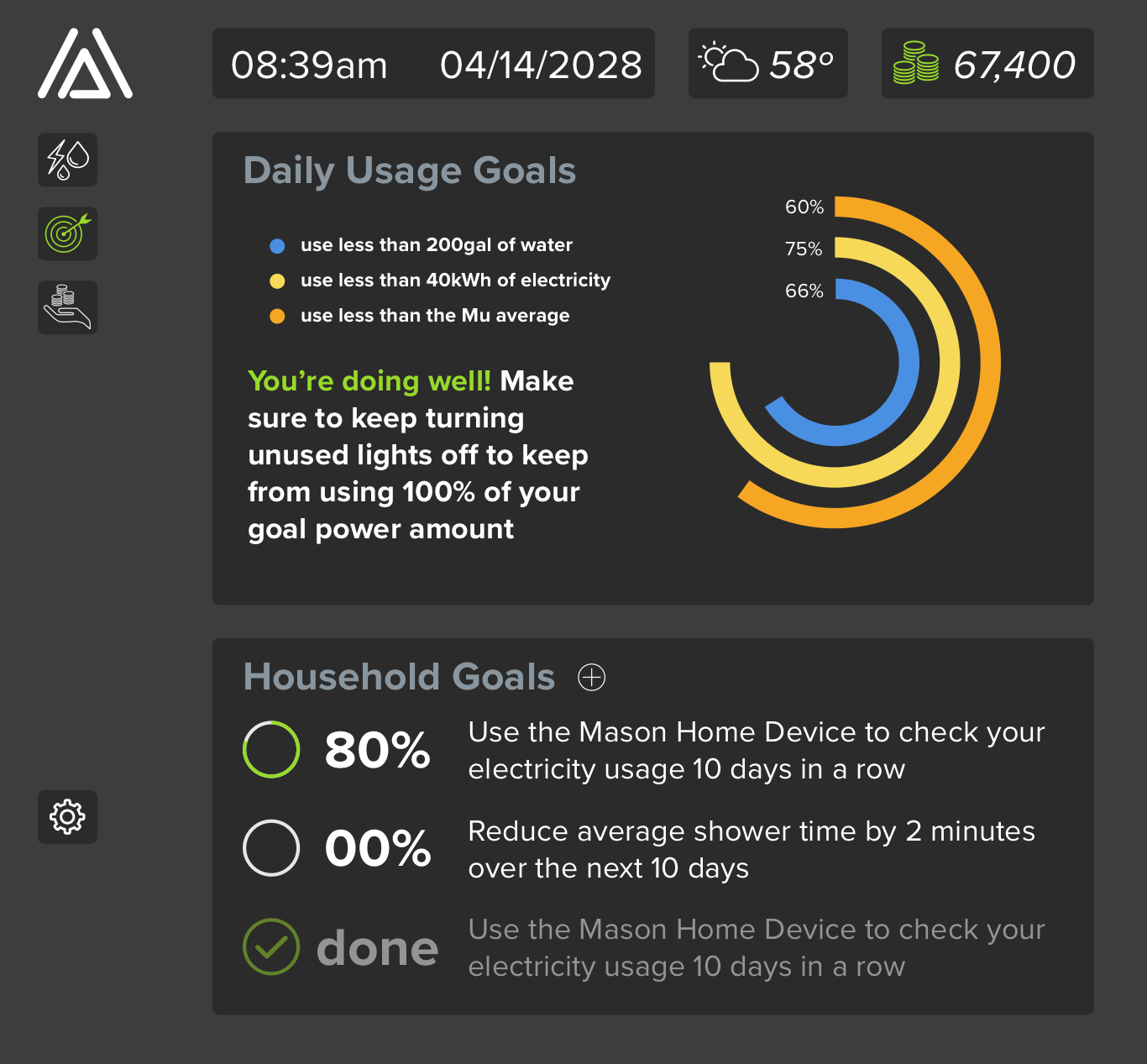 Goals —  The goals are either set by the users or they are suggested based on data from other Mason Homes with similar family units.
