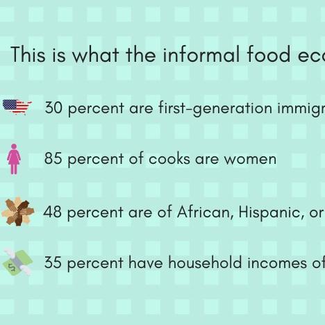 informal-food-economy-home-food-operations-act-california-september-2018.jpg