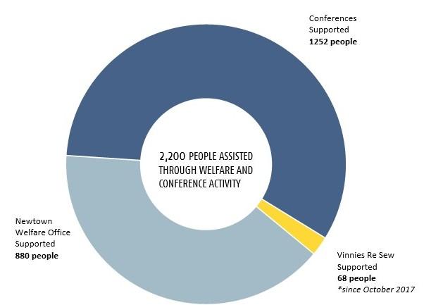 People helped infographic.jpg
