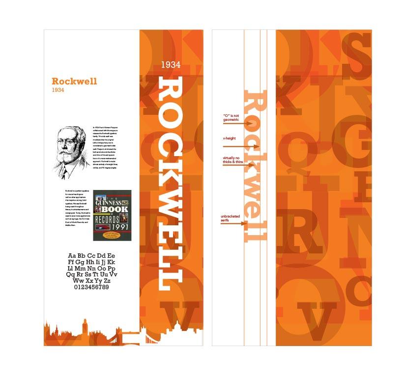 Rockwell Panel