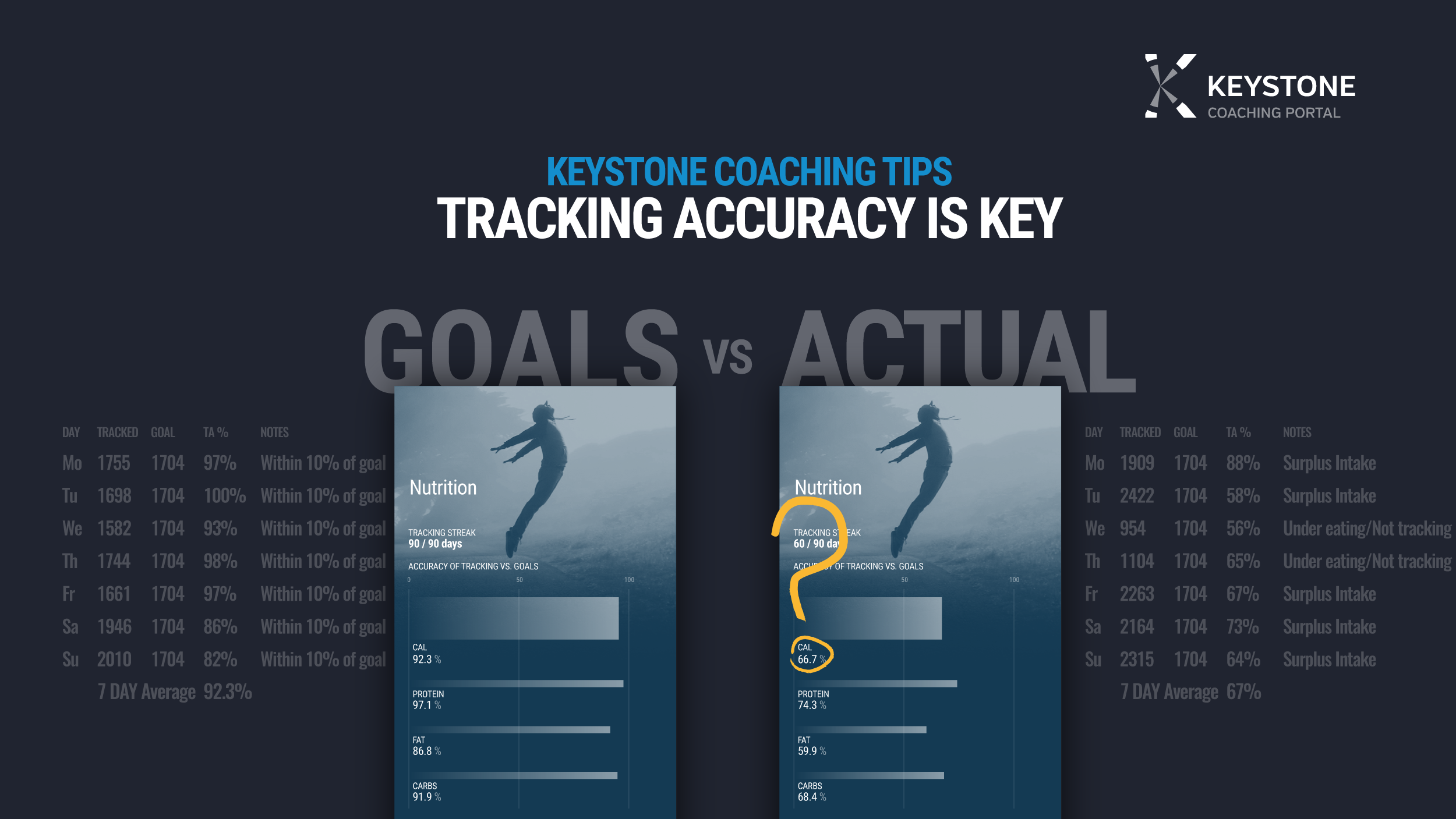 k_Post-Accuracy-vs-Goals_L_1.png
