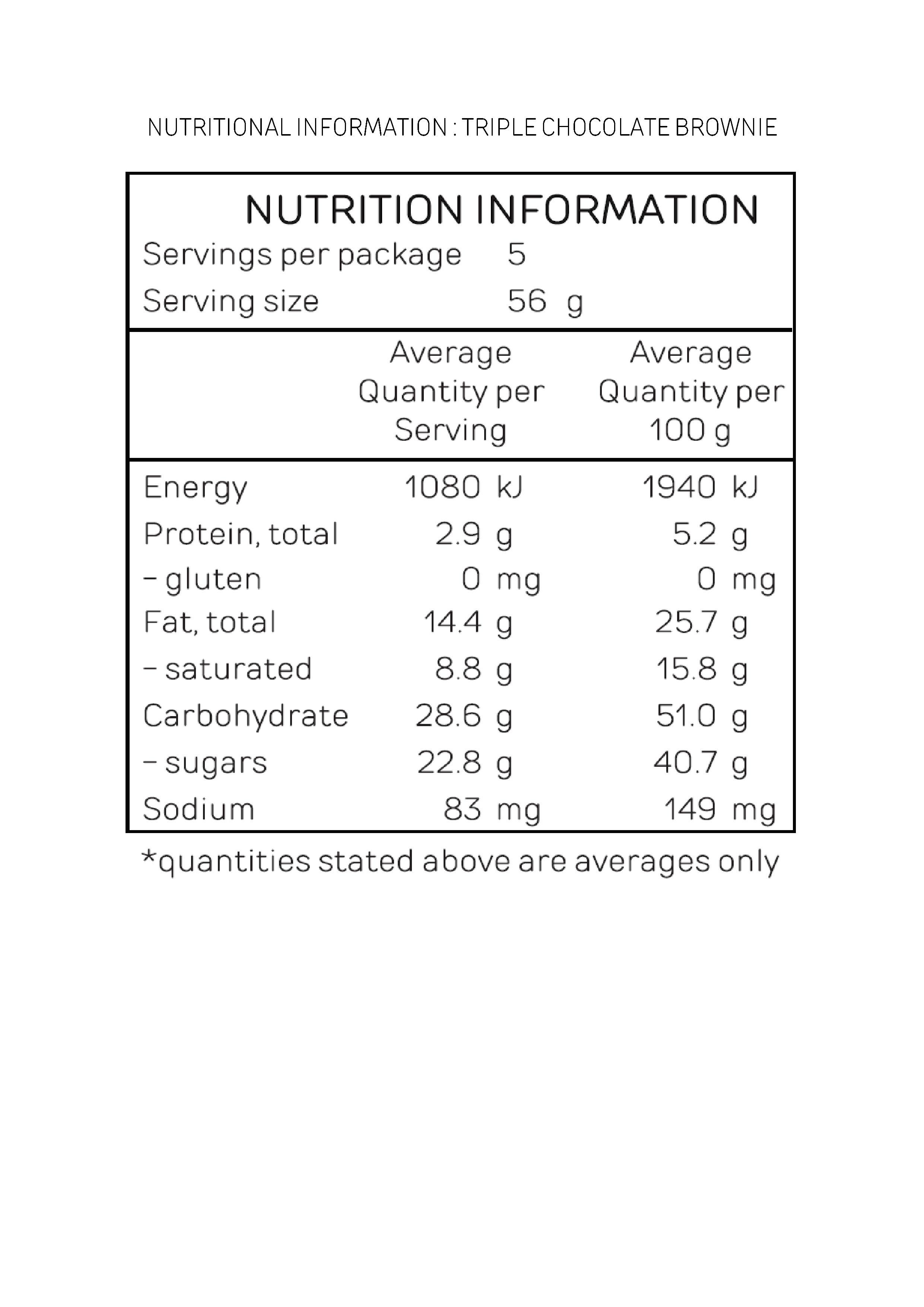 NUTRITIONAL INFORMATION_TRIPLE CHOCOLATE BROWNIE.jpg