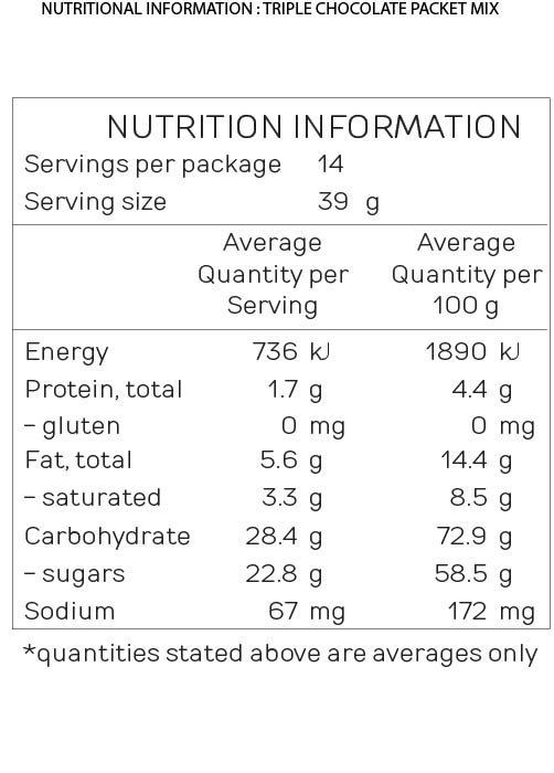 NUTRITIONAL INFORMATION_TRIPLE CHOCOLATE PACKET MIX.jpg