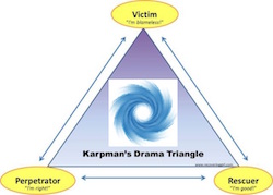 karpmans-drama-triangle.jpg