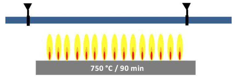 IEC 60331-11 ja 25
