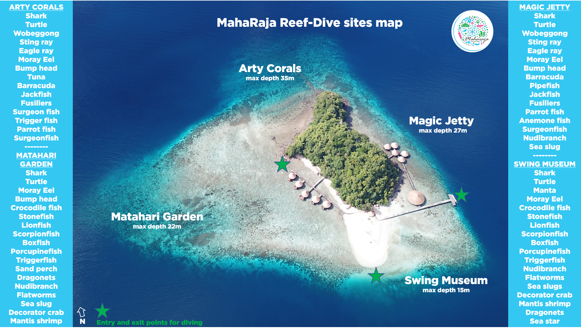 Raja Ampat diving - MahaRaja Eco Dive Lodge - Dive sites map