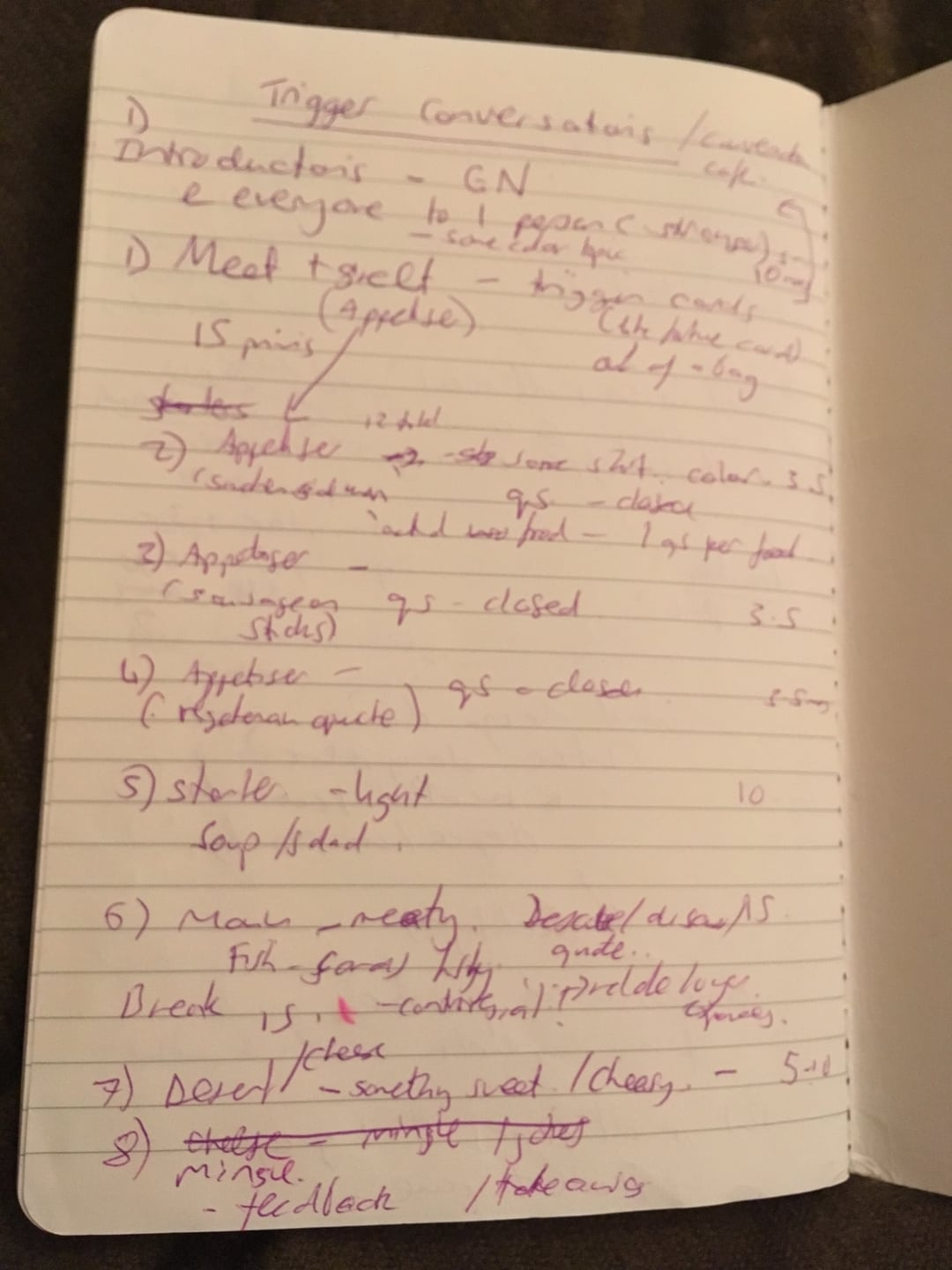 The first version of the conversation menu, written at the back of a notebook at the festival.