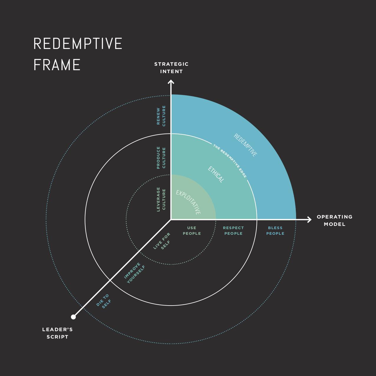 Redemptive_Frame.jpg