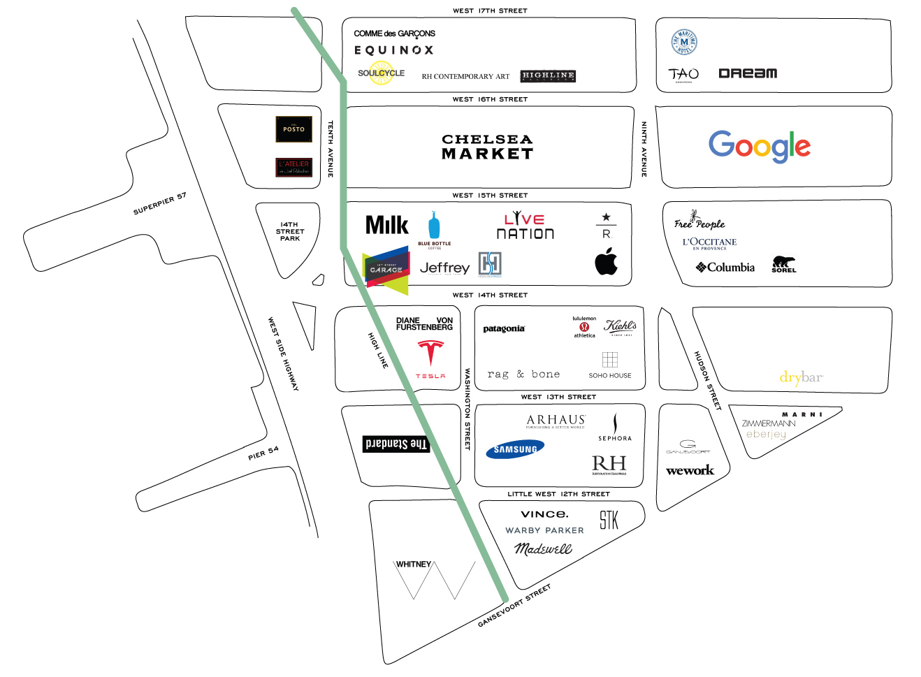 Meatpacking District Map with logos