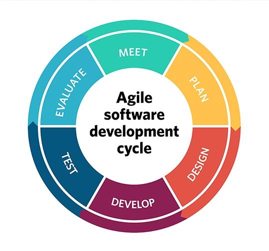agile2.jpg