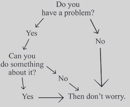 The only algorithm you really need.