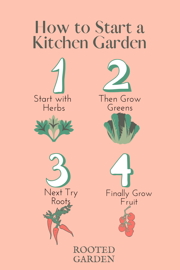 Copy of 3 Steps to a Kitchen Garden.png