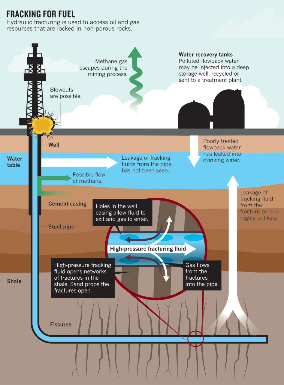 Fracking_for_fuel.jpeg