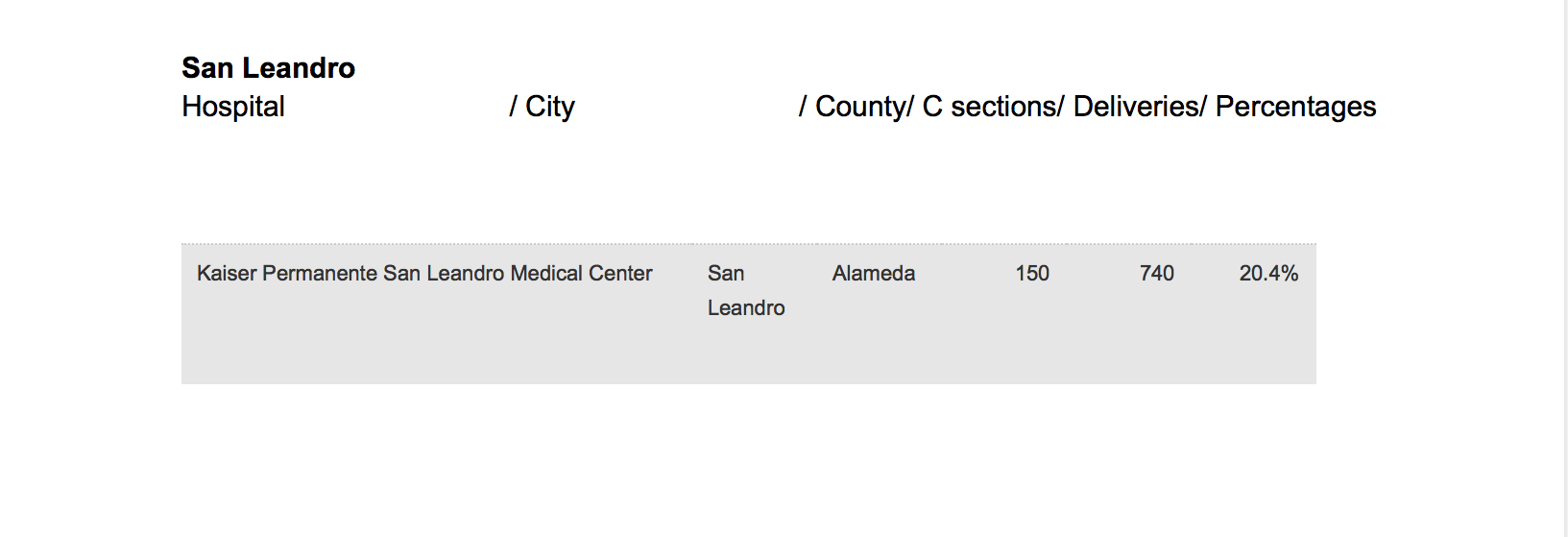 San Leandro C section.png