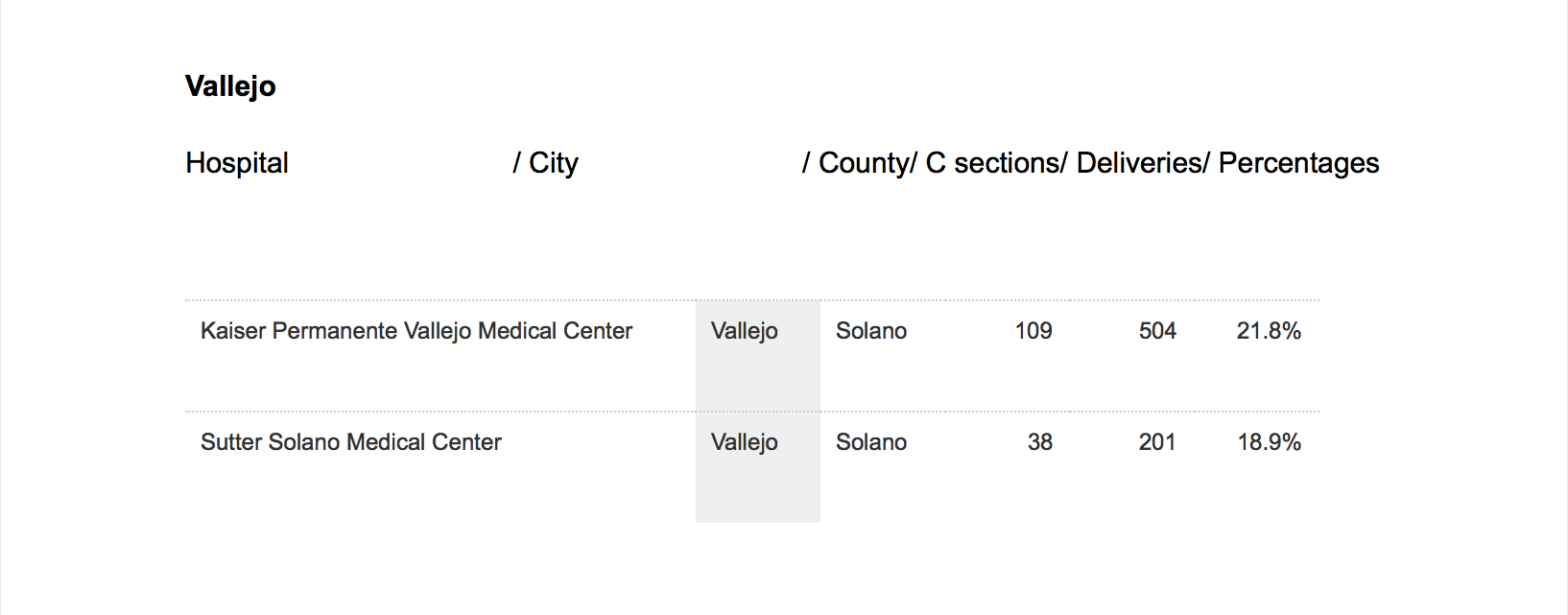 Vallejo C section.png