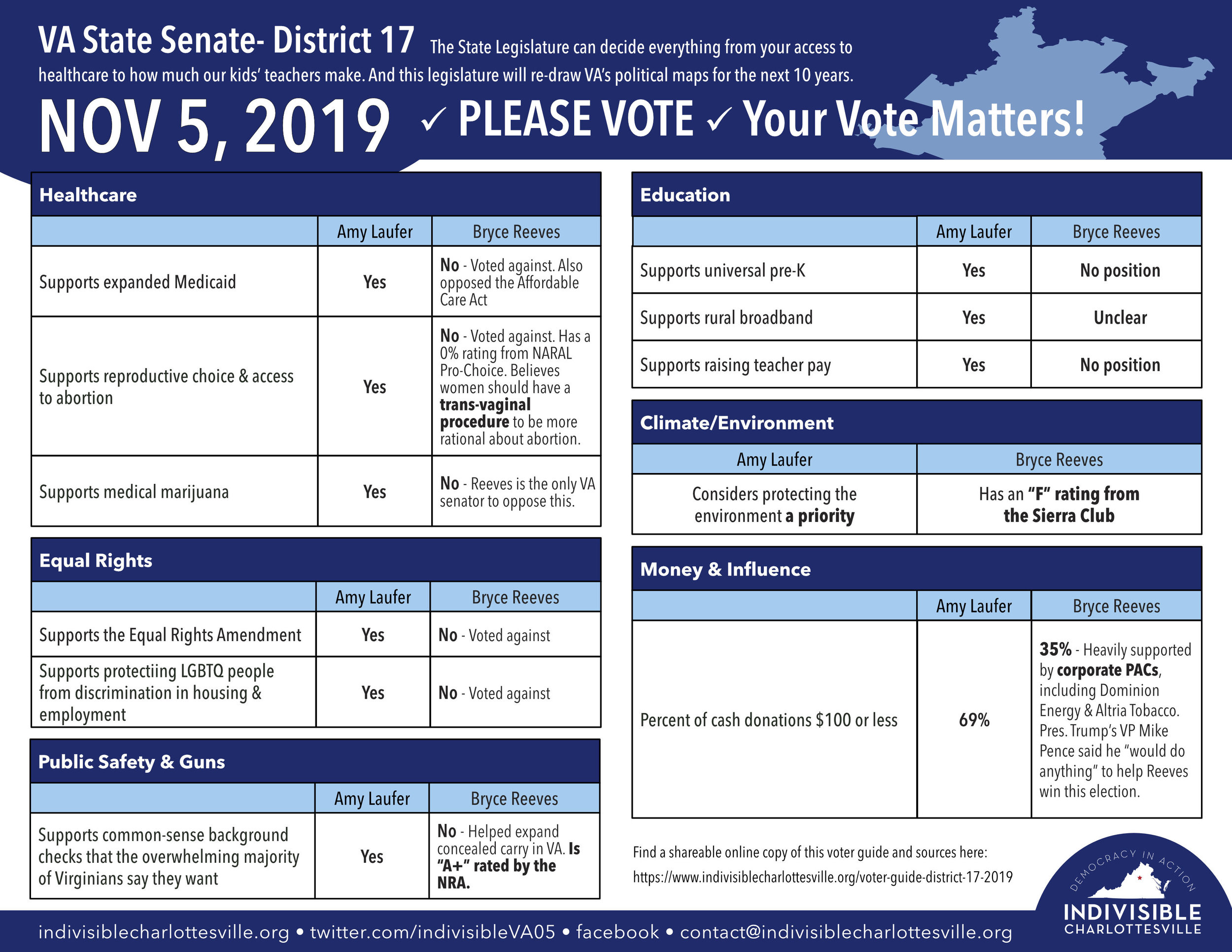 District 17 Voter Guide.jpg
