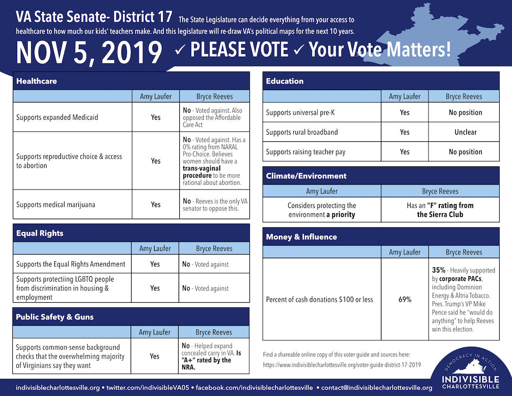 See our full voter guide for District 17