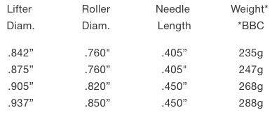 Jesel Tie Bar Roller Lifter Specifications.png