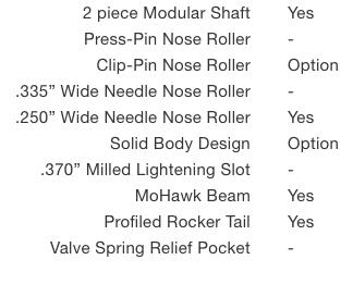 Jesel Pro Series Shaft Rocker Options 2.png