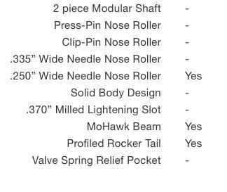 Jesel Pro Steel Series Shaft Rocker Options 2.png