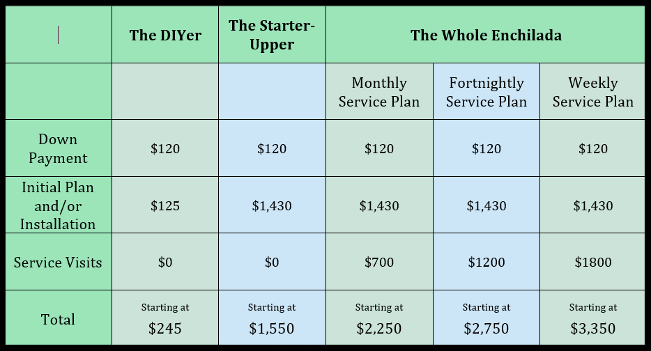 package prices 2.png