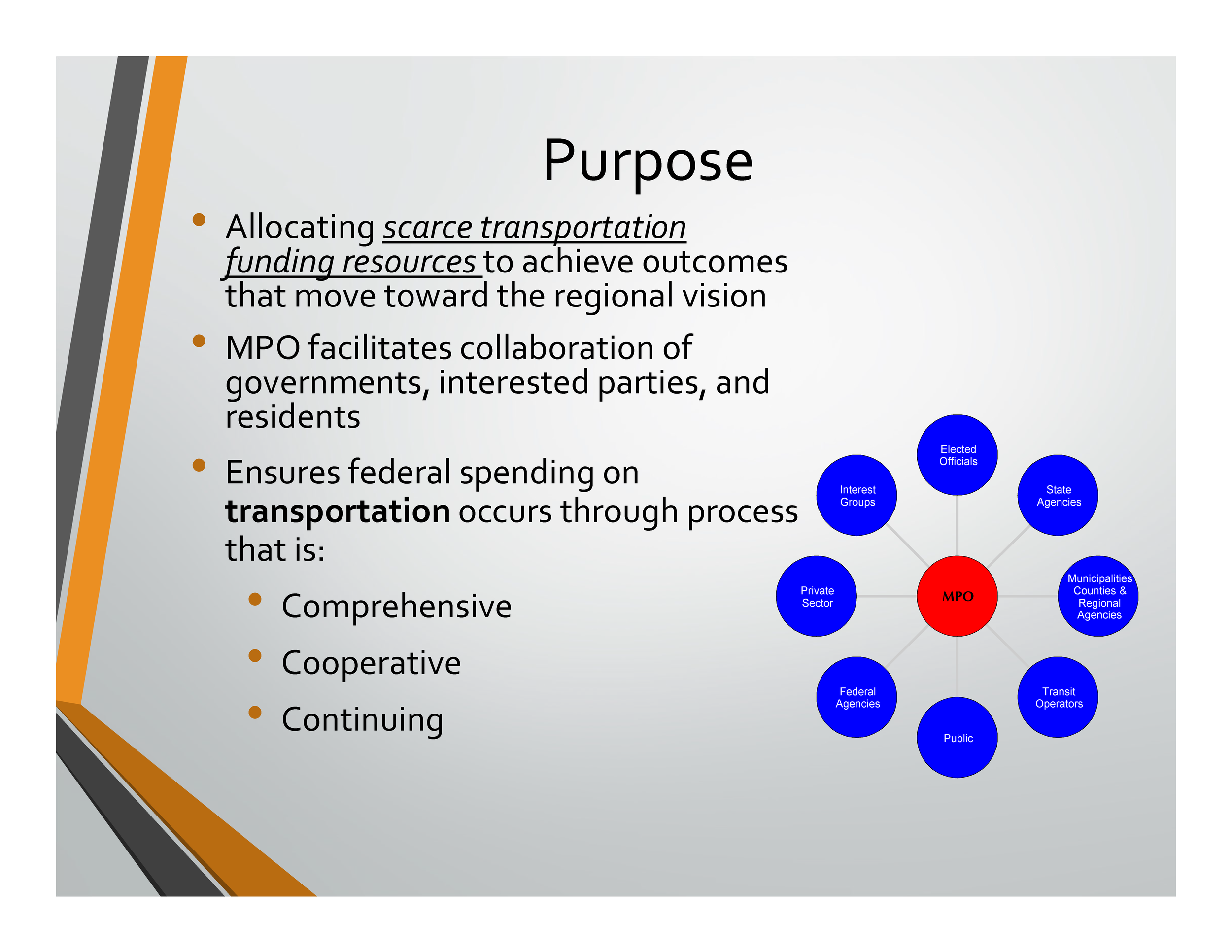 Slide content courtesy of the Kalamazoo Area Transportation Study, edited for presentation.