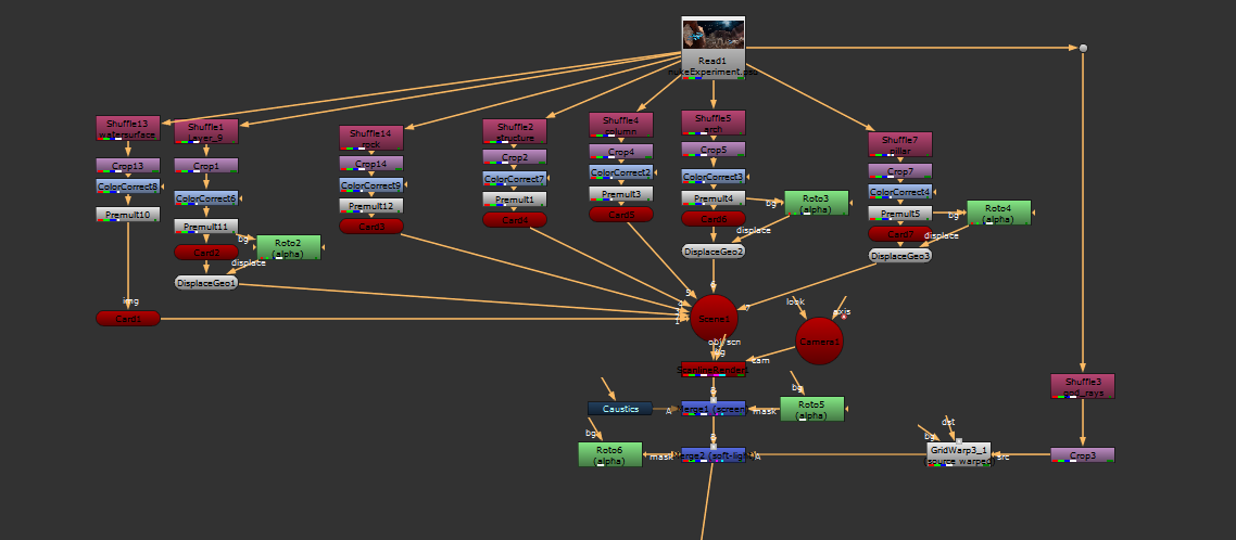 nodes2.PNG