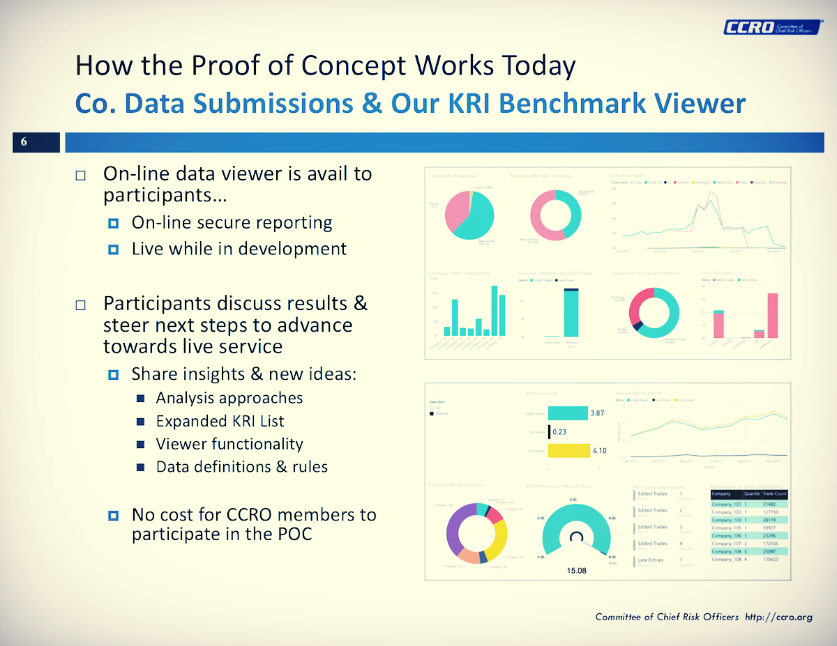 Our New KRI Database... and Benchmarking - Our members are contributing internal key risk indicator (KRI) statistic data which the CCRO is aggregating into a new KRI benchmarking program. Ultimately, this one-of-a-kind industry data will allow members to benchmark their own KRIs against our anonymous industry peer group. We are already seeing that the results bring powerful insights and challenges to what was previously assumed...