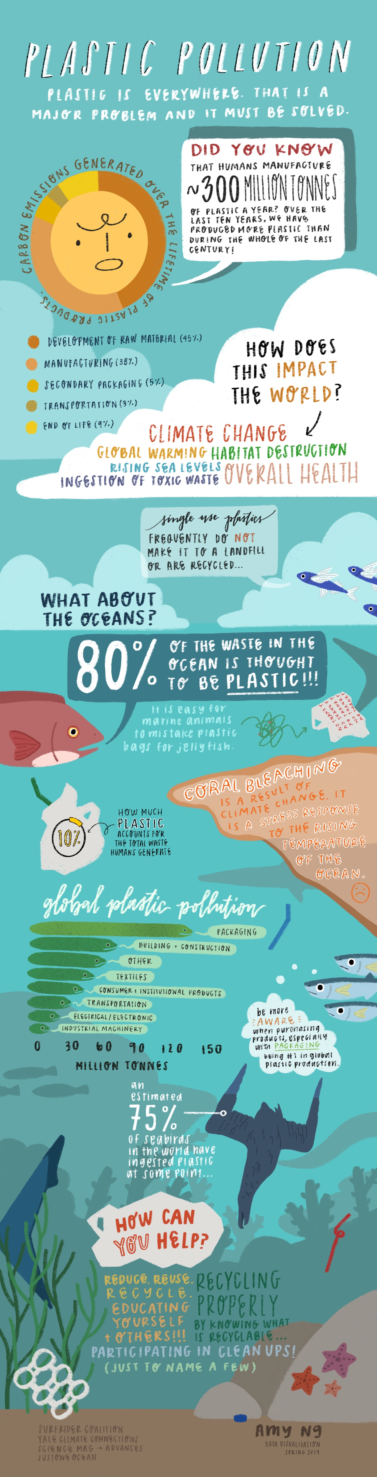 plastic_pollution_infographic_ copy.jpg