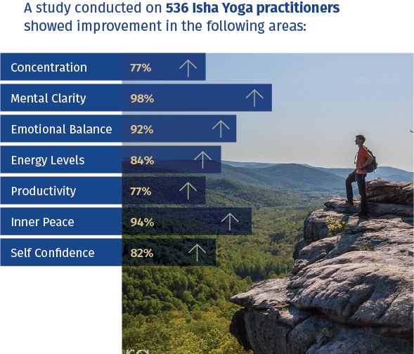 isha research graphic.png