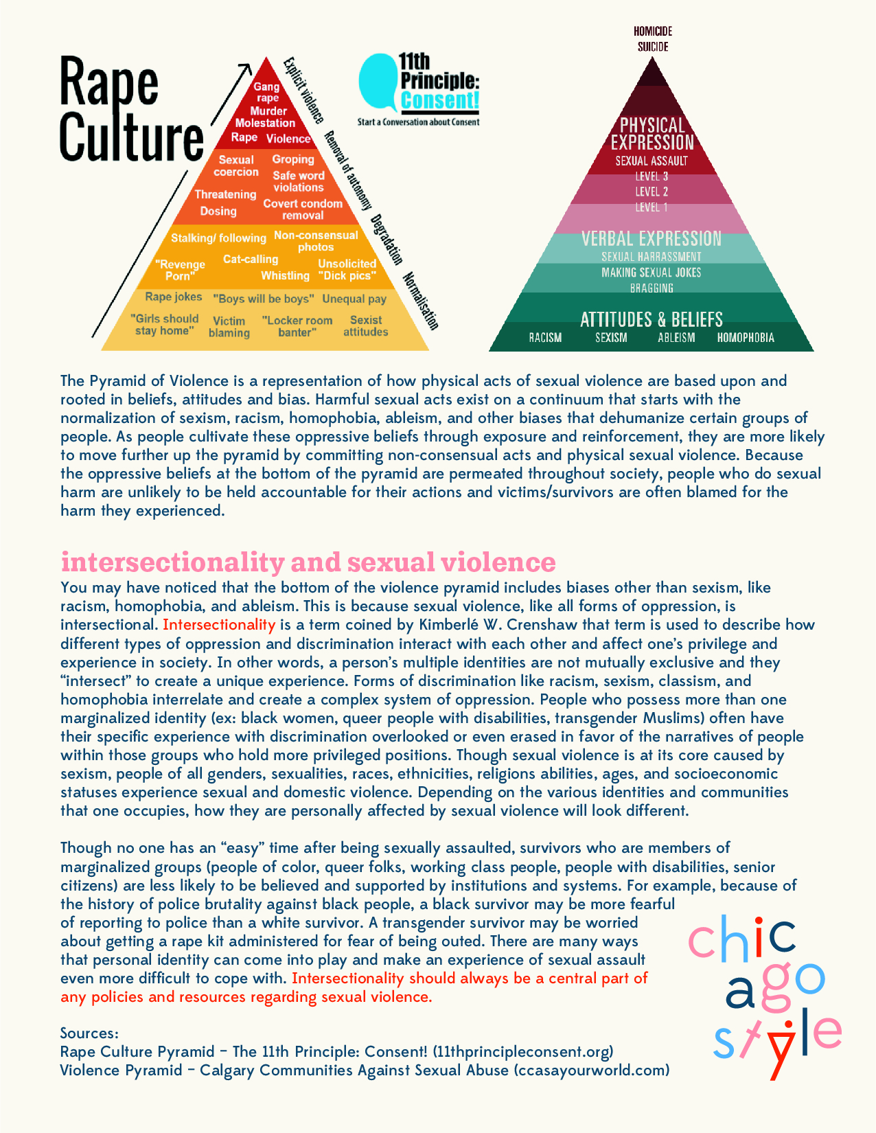 CS Consent Culture Resource Guide-02.jpg