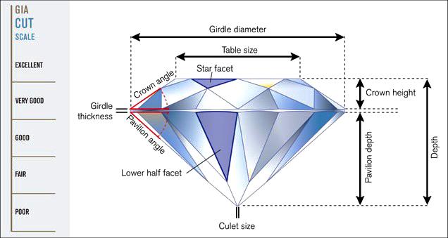 DIAMOND DIAGRAM.jpg
