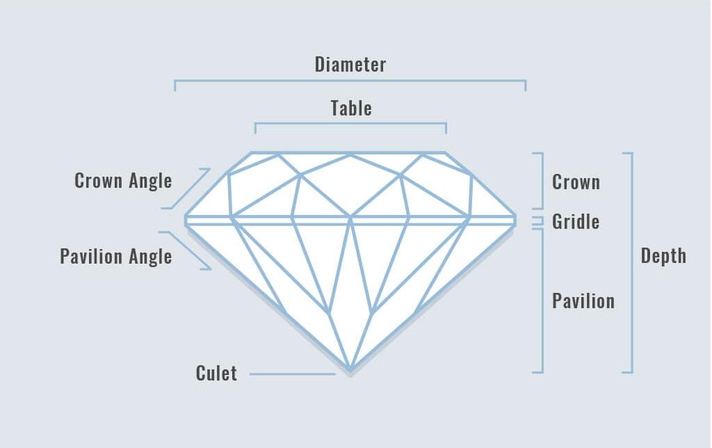 diamond diagram simple.jpg