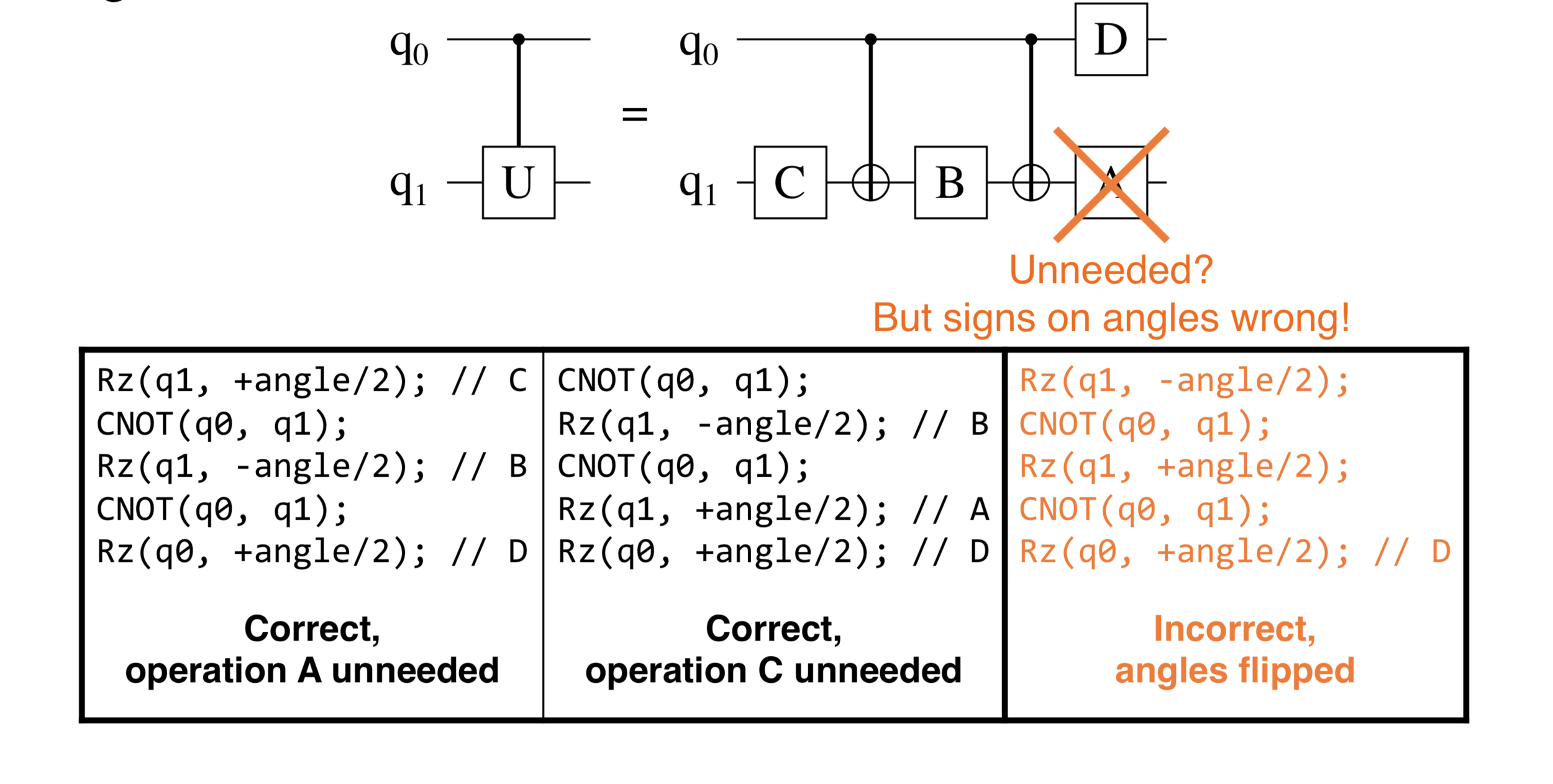 Bug type 2: mistake in coding basic operations