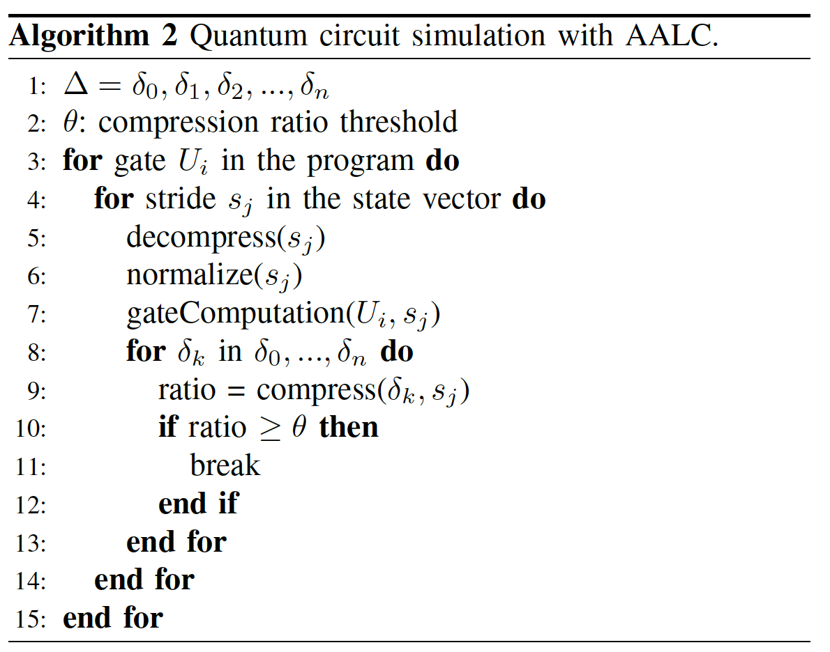 Amplitude-Aware Lossy Compression.SC18.png