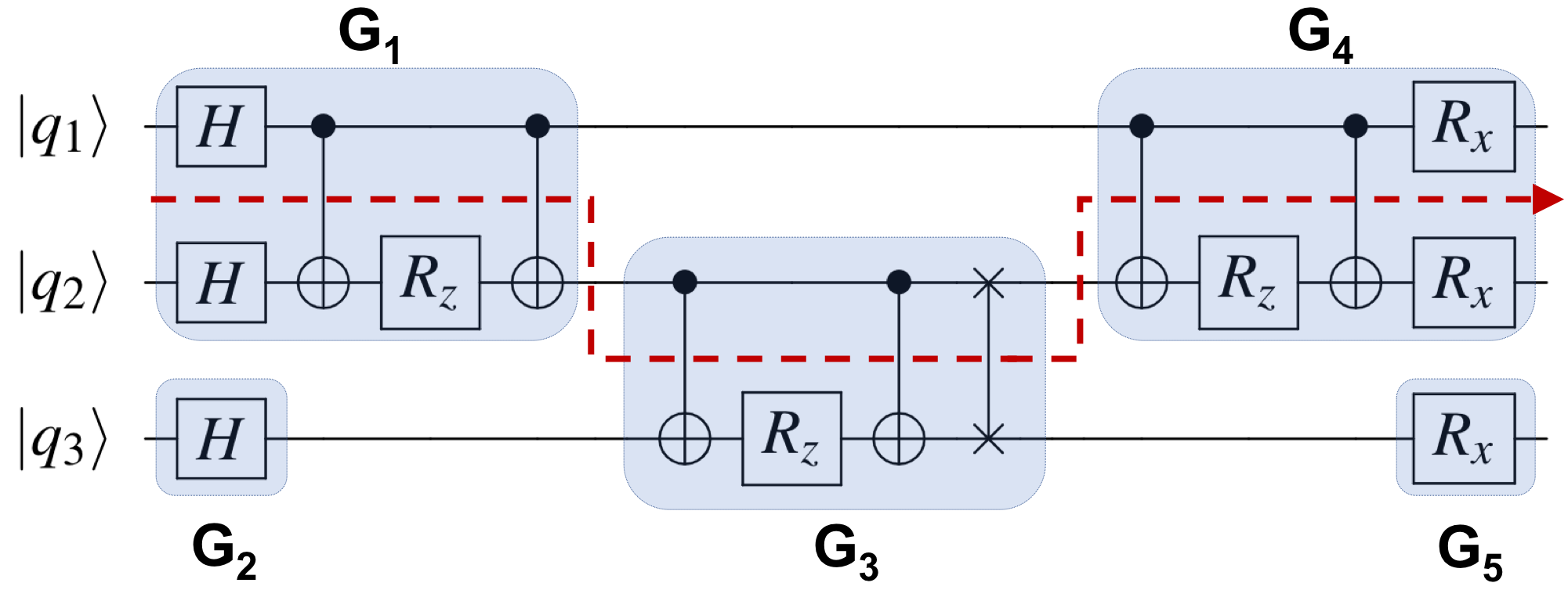 Circuit with aggregated instructions