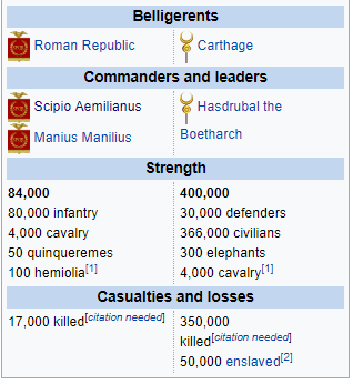 This time, the last time, the time that matters, it's Rome on the left and  Carthaginian civilians on the right