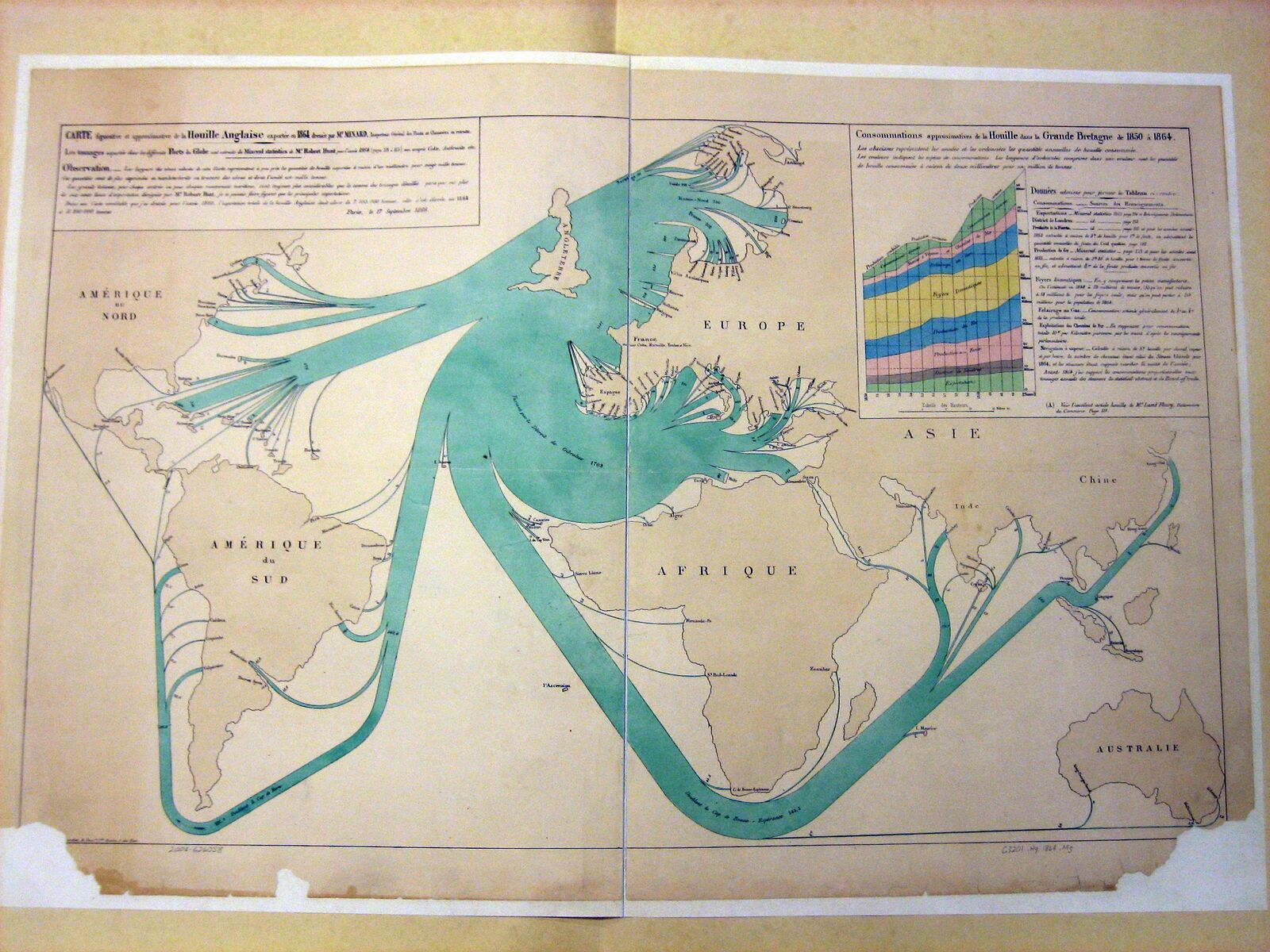 British Coal Exports in the year 1864 , 1mm thickness on the blue bars is equal to 20,000 tons — note that the bulk of British Coal was actually consumed in domestic production — this was just the leftovers