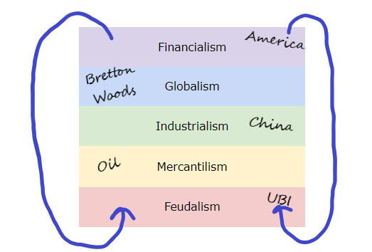 the_full_stack_of_society.png