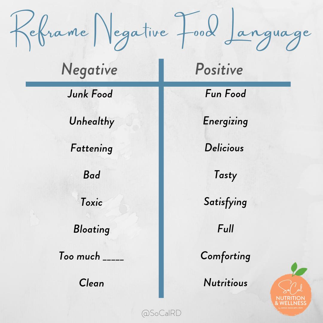 reframe negative food language.png